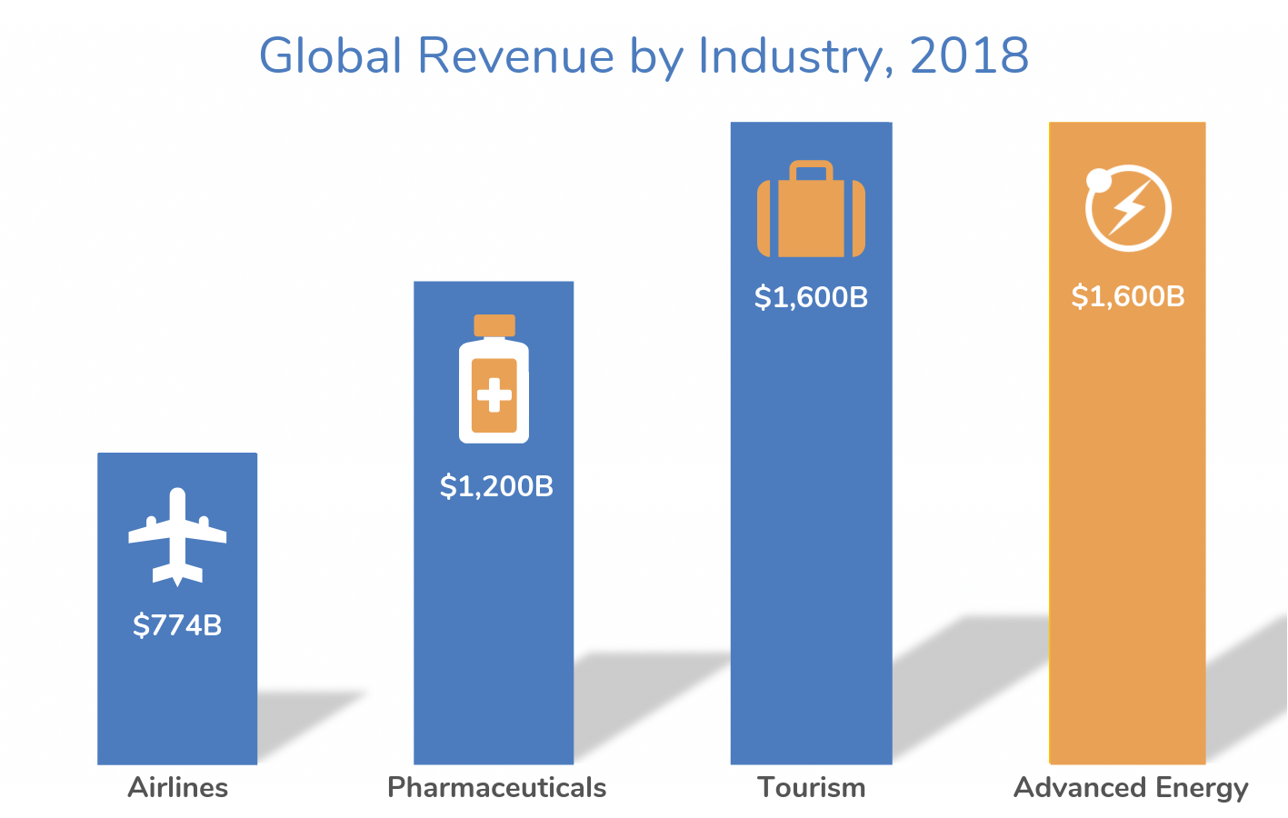 Global_industry_comps
