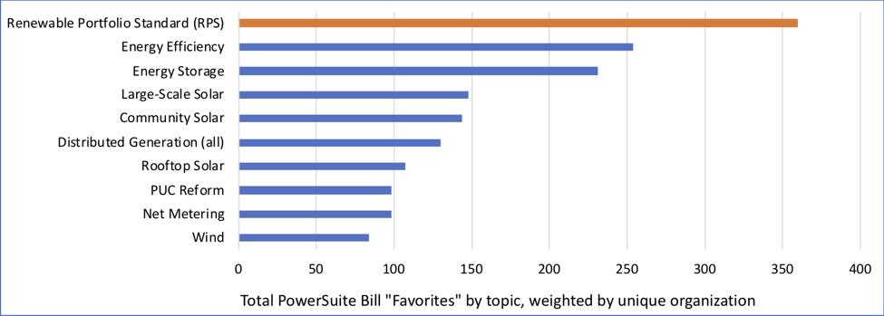 top10bills-2018-PowerSuite 2