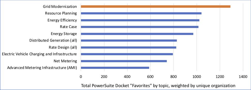 top10dockets-2018-PowerSuite 2
